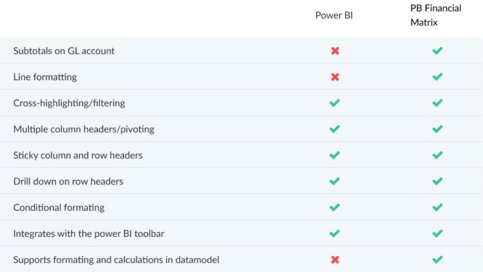 Features_PowerBI