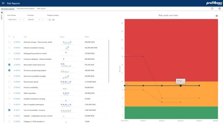 Risk Reports - Risk Version Diagram